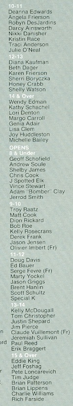 1981 Silverdome results, last page nr. 3.