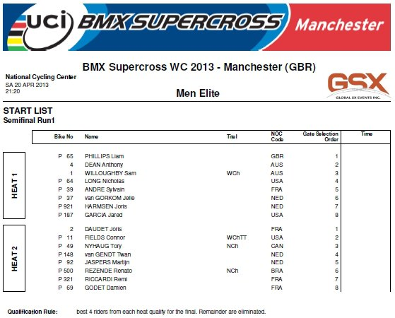 2013 Elite_men_SX__Mancheser_n