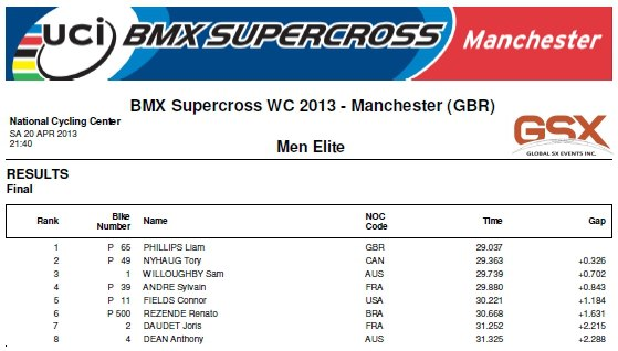 2013 Elite_men_n.jpg_SX_Manchester