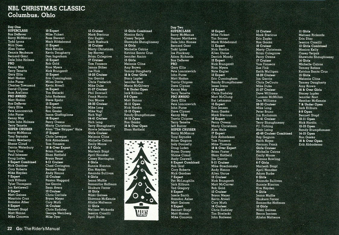 1990 results of the NBL Xmas Classic in Columbus